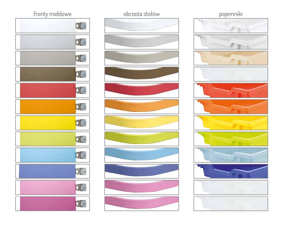 Kolory frontów w stołach Quadro
